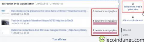 Facebook - Interaction avec la publication