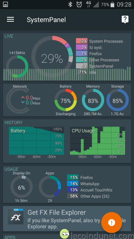 SystemPanel2 - Monitoring