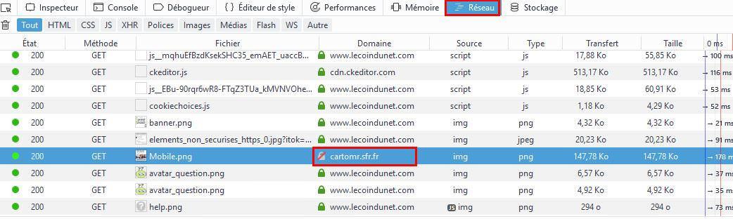 Elements non sécurisés HTTPS console développeur Firefox